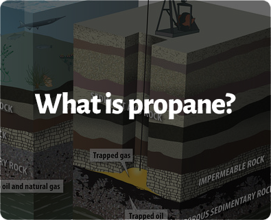 What is propane?